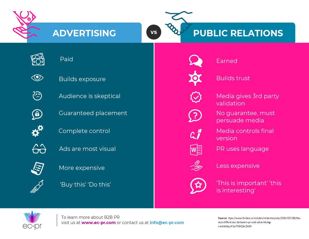 7 Differences between Advertising and Public Relations Infographic
