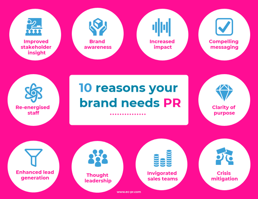 10 reasons your needs PR infographic