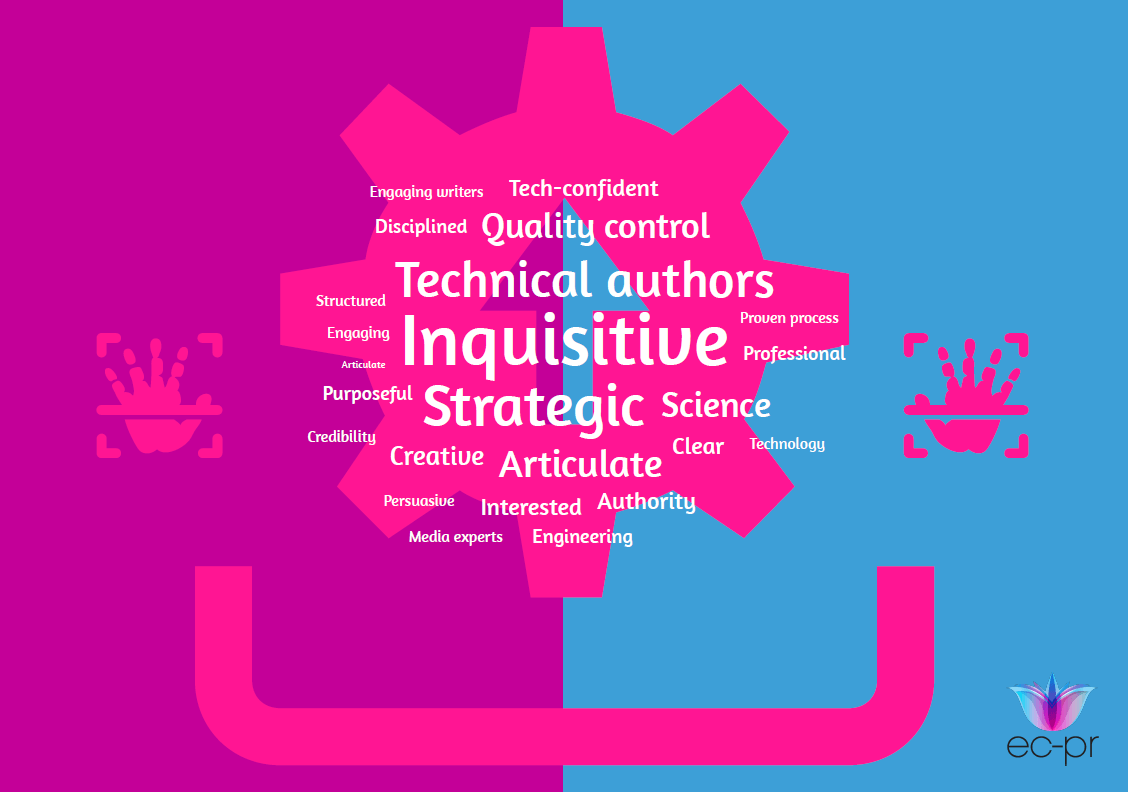 Tech PR Agency Skills Wordcloud