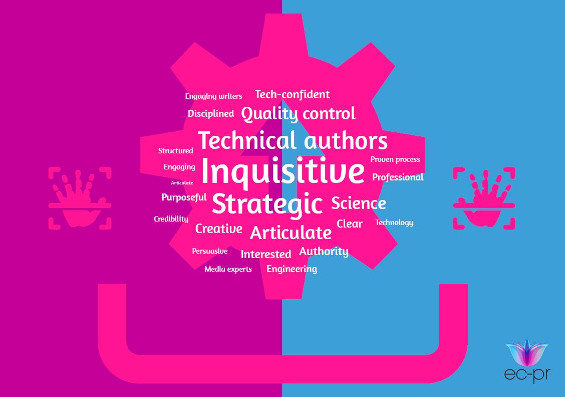 Tech PR Agency Skills Wordcloud