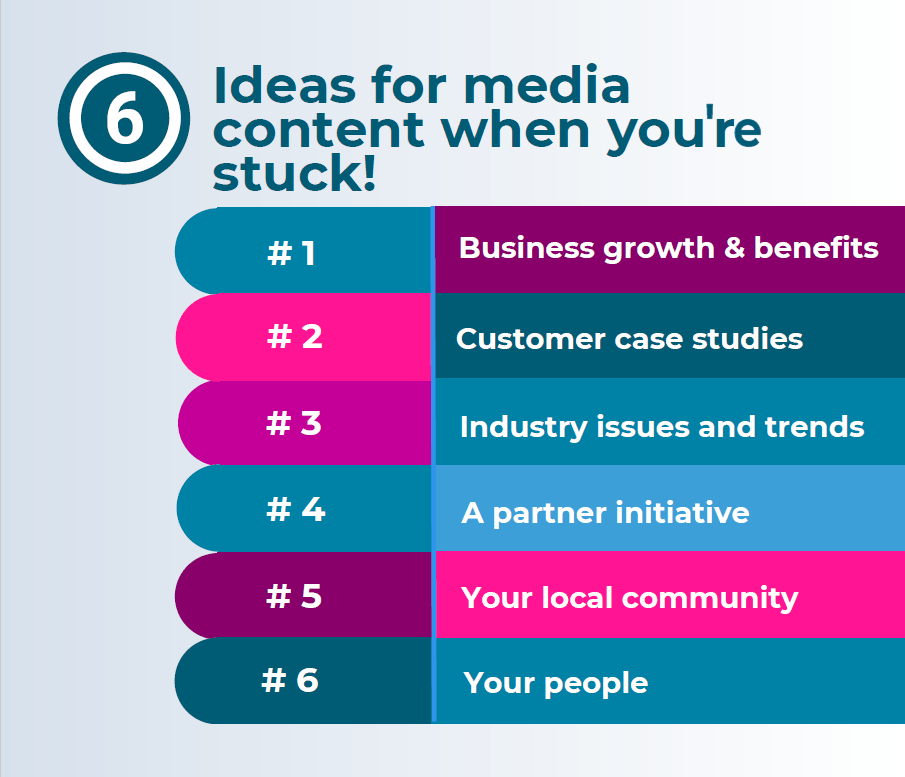 6 Ideas for Media Content When You're Stuck