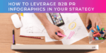 How to leverage B2B PR infographics in your strategy