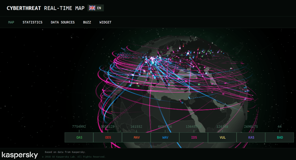 Kapersky cybersecurity interactive cyberthreat map